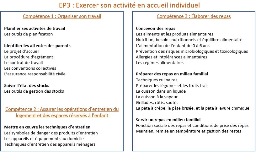 CAP AEPE - Programme EP3