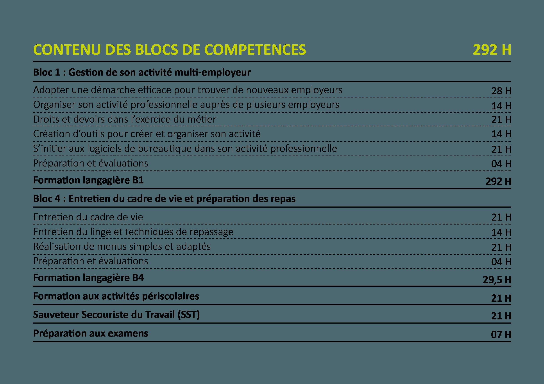 Tableau programme préqualification conventionnée